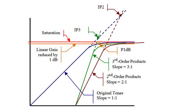Linear-Tradeoff-Thumbnail-Pic