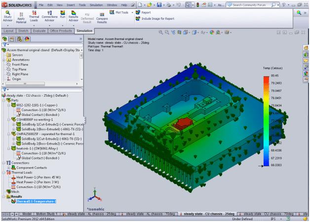 3D Thermal Analysis